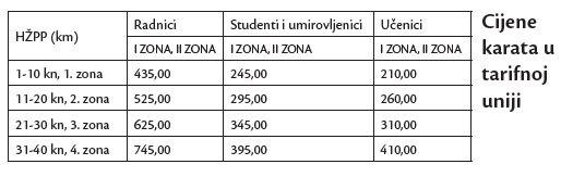 Cijene u tarifnoj uniji